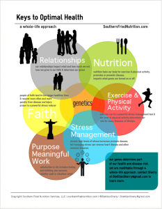 KeystoOptimalHealthInfographic